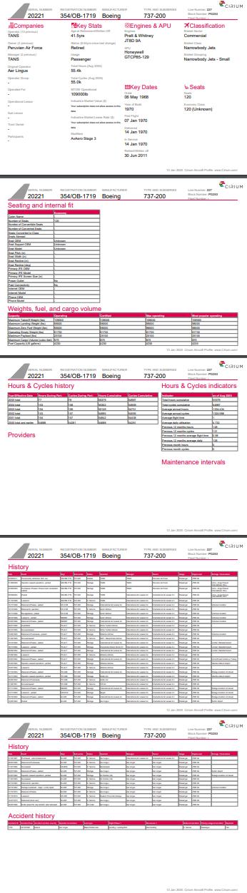 The new aircraft profile PDF