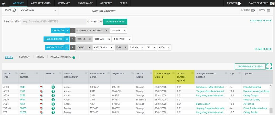 Figure 2. Status Change Date, Status Duration, and Storage/Conversion Location show in the Aircraft Detail table.